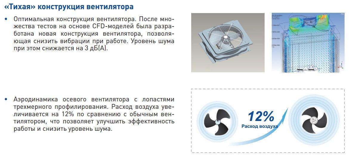 фото - Наружние блоки GMV 5 GREE