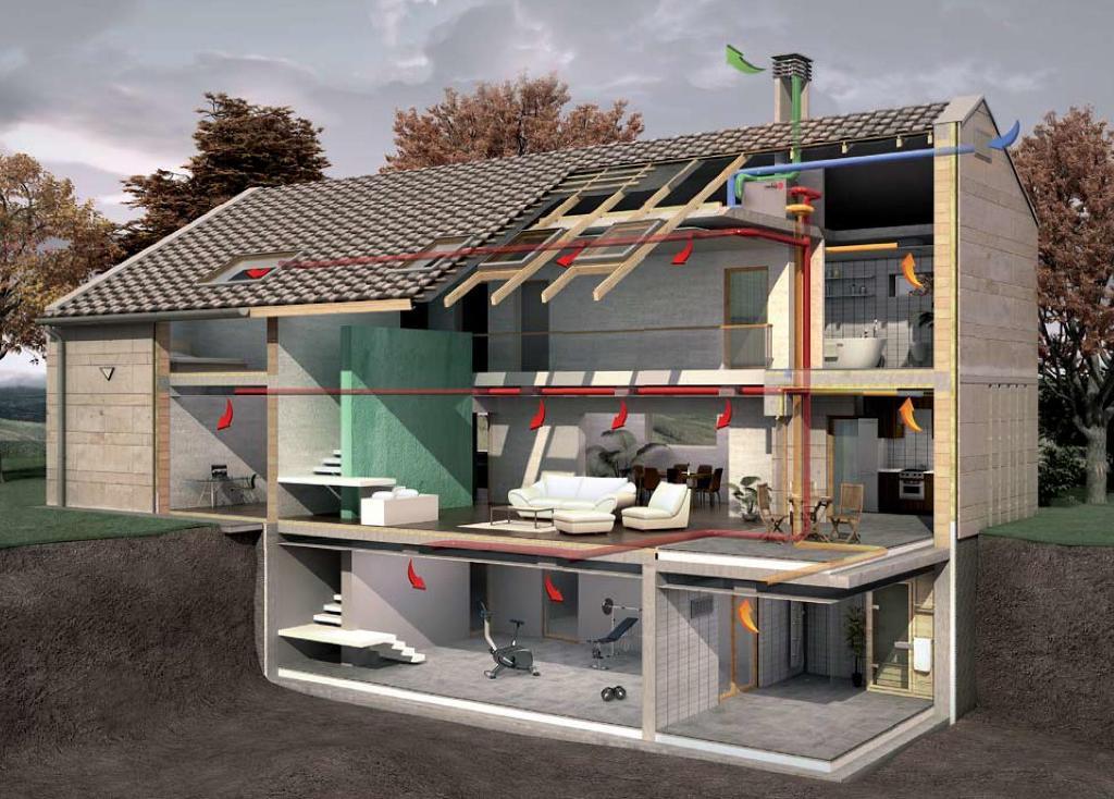 Совместное проектирование систем отопления и вентиляции в частных домах и коттеджах
